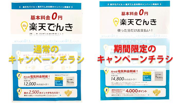 楽天モバイル店舗でもらえる楽天でんきの招待コード(店舗コード)が記載されたキャンペーンチラシ(表面)