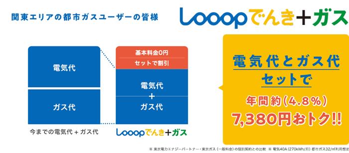 Looopでんき+ガス:電気代とガス代セットでお得!